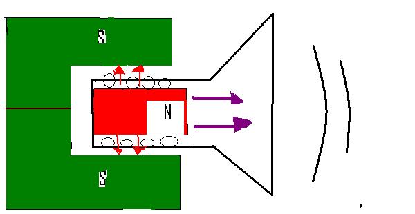 Die Magnetische Wirkung Des Elektrischen 11