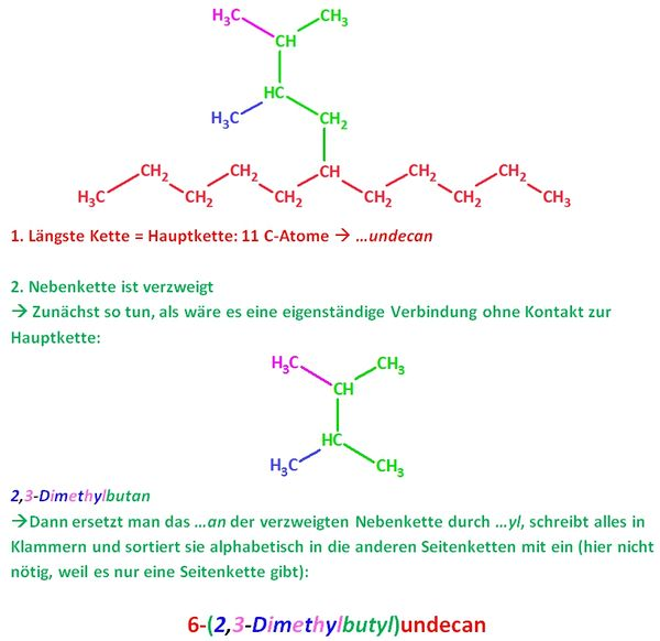 Chemie Benennung Organischer Verbindungen Rmg Wiki
