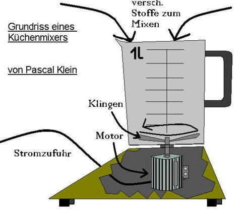9b 2007 08/Physik/Mixer – RMG-Wiki